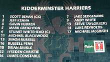 Harriers team line-up